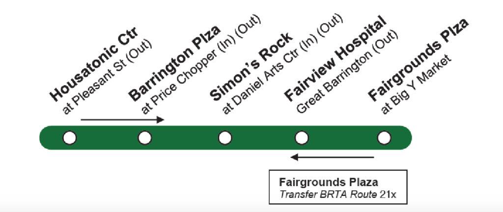 Route 22 Schedule Berkshire Regional Transit Authority